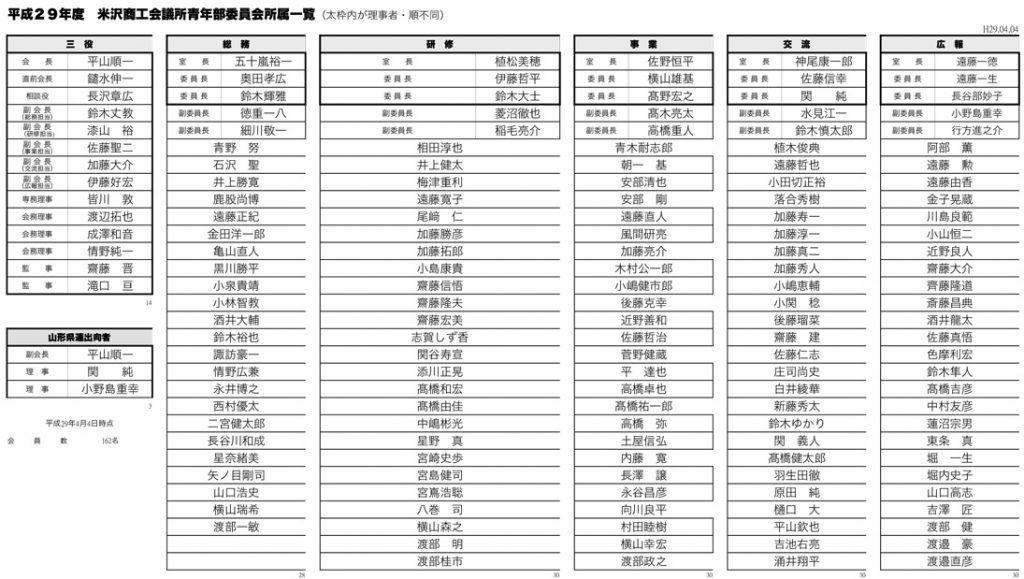 平成29年度 米沢商工会議所 青年部組織図